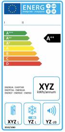 Energieeffizienzklassen für Weinkühlschränke